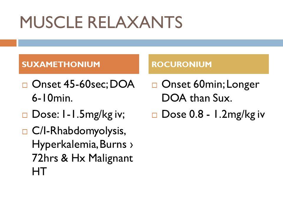 MUSCLE RELAXANTS  Onset 45-60sec; DOA 6-10min.
