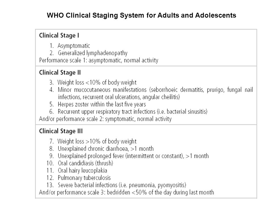 WHO Clinical Staging System for Adults and Adolescents
