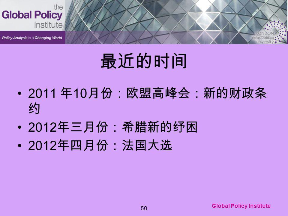 50 Global Policy Institute 最近的时间 2011 年 10 月份:欧盟高峰会:新的财政条 约 2012 年三月份:希腊新的纾困 2012 年四月份:法国大选