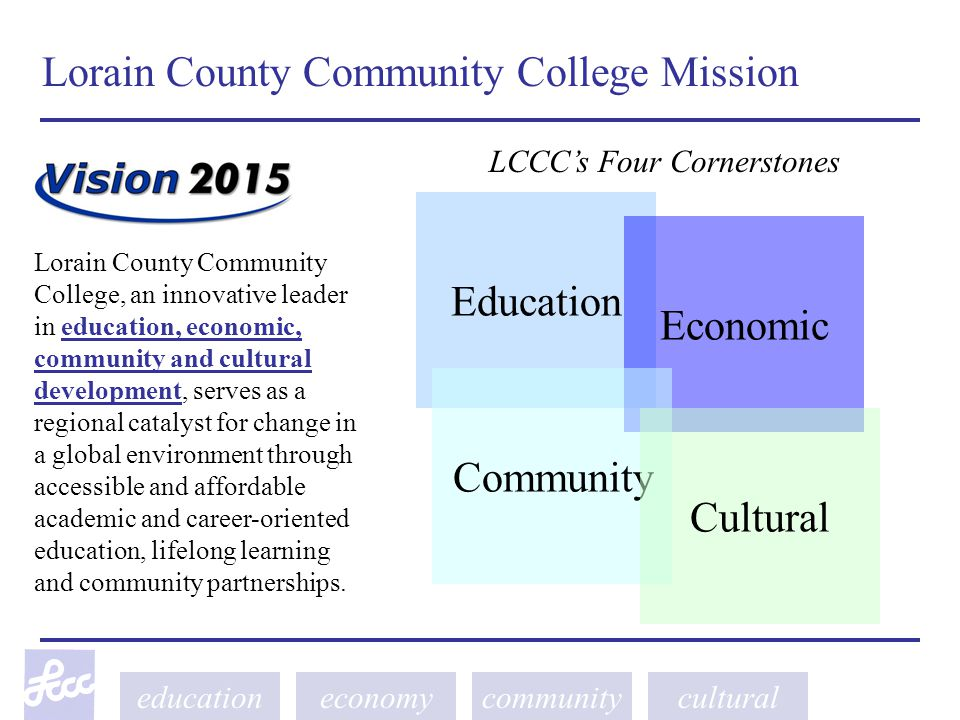 Education Economic Community Cultural Lorain County Community College, an innovative leader in education, economic, community and cultural development, serves as a regional catalyst for change in a global environment through accessible and affordable academic and career-oriented education, lifelong learning and community partnerships.