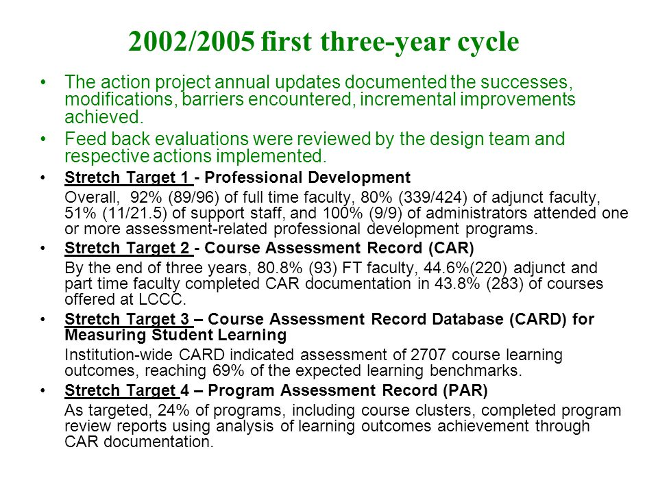 2002/2005 first three-year cycle The action project annual updates documented the successes, modifications, barriers encountered, incremental improvements achieved.