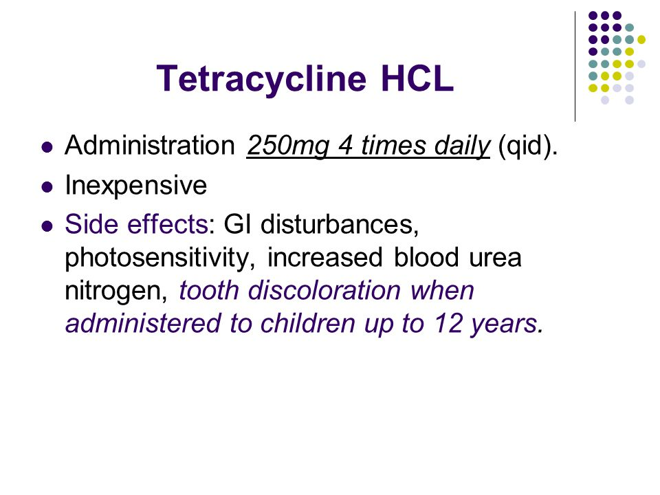 Tetracycline HCL Administration 250mg 4 times daily (qid).