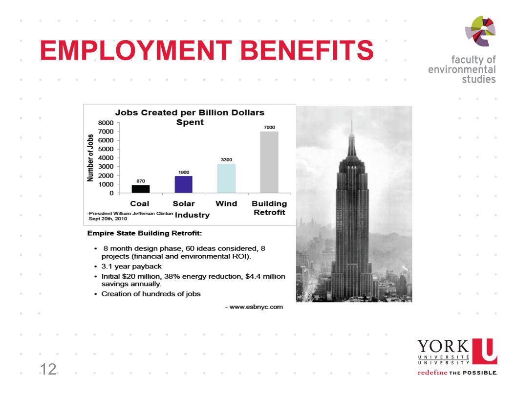 EMPLOYMENT BENEFITS 12