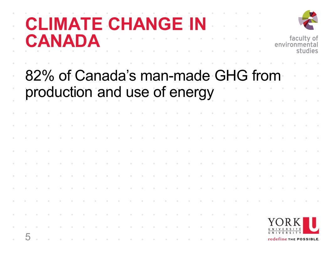 CLIMATE CHANGE IN CANADA 82% of Canada's man-made GHG from production and use of energy 5