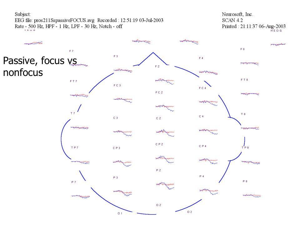 Passive, focus vs nonfocus