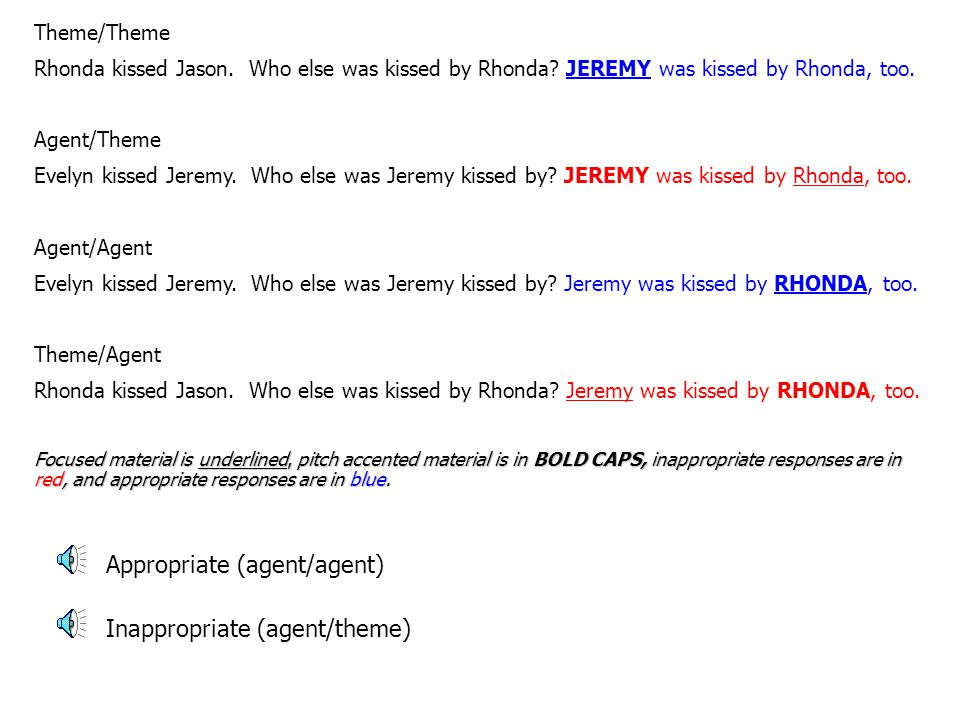 Theme/Theme Rhonda kissed Jason. Who else was kissed by Rhonda? JEREMY was kissed by Rhonda, too. Agent/Theme Evelyn kissed Jeremy. Who else was Jerem