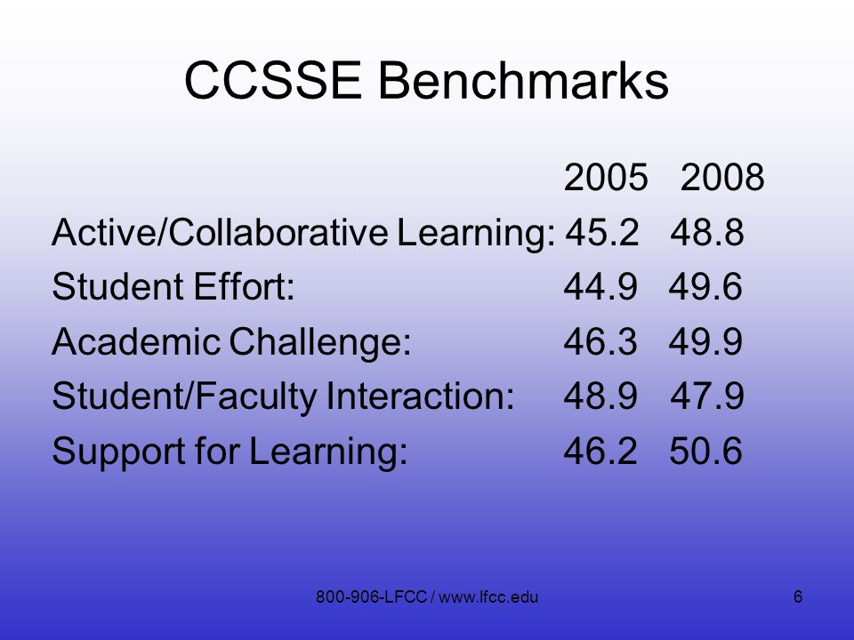 CCSSE Benchmarks 2005 2008 Active/Collaborative Learning: 45.2 48.8 Student Effort: 44.9 49.6 Academic Challenge:46.3 49.9 Student/Faculty Interaction: 48.9 47.9 Support for Learning:46.2 50.6 800-906-LFCC / www.lfcc.edu6