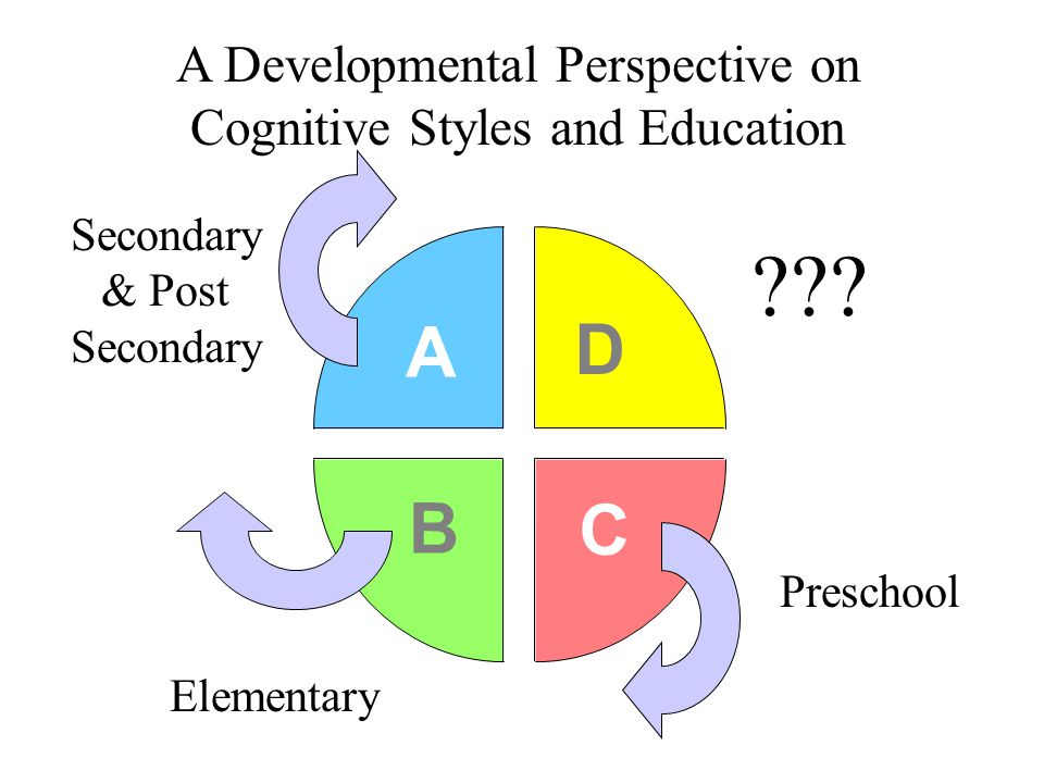 A D B C A Developmental Perspective on Cognitive Styles and Education Elementary Preschool ??.