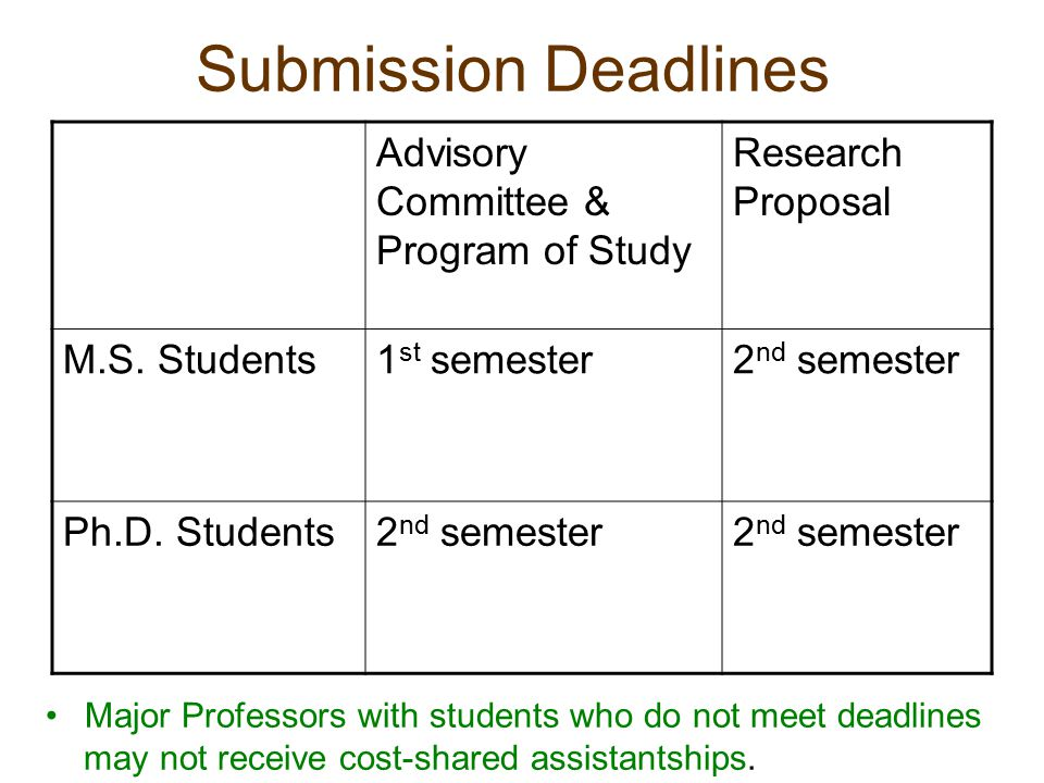 Submission Deadlines Advisory Committee & Program of Study Research Proposal M.S.