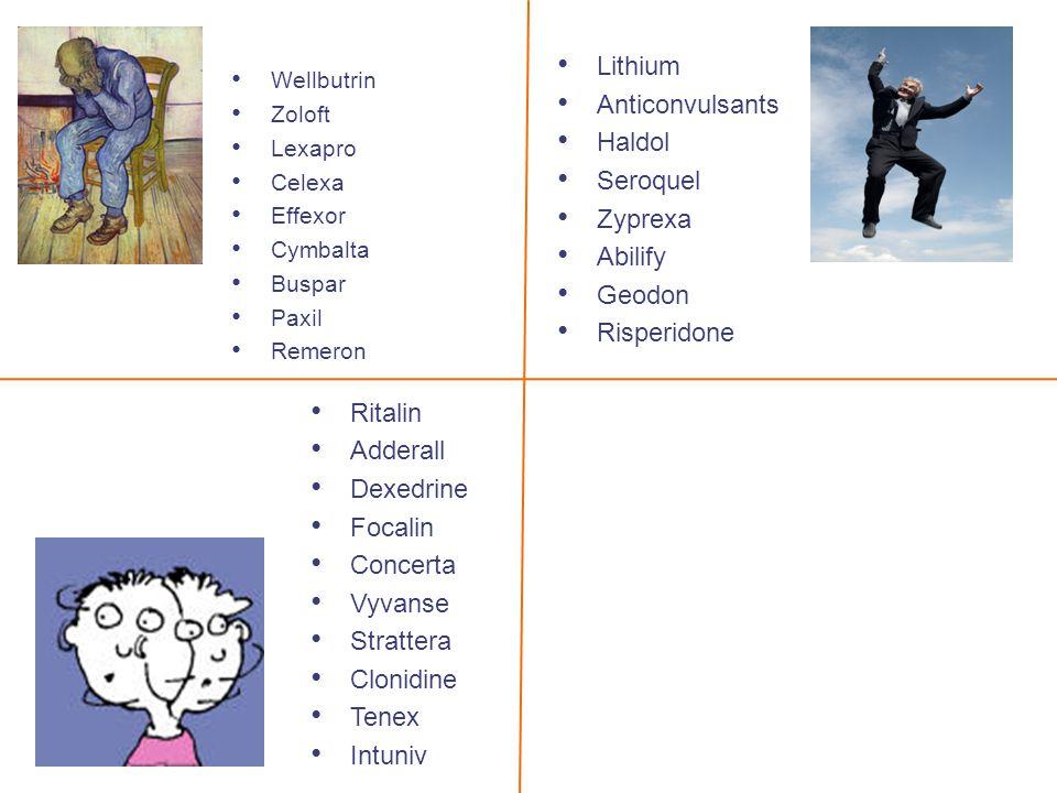 Lithium Anticonvulsants Haldol Seroquel Zyprexa Abilify Geodon Risperidone Wellbutrin Zoloft Lexapro Celexa Effexor Cymbalta Buspar Paxil Remeron Ritalin Adderall Dexedrine Focalin Concerta Vyvanse Strattera Clonidine Tenex Intuniv
