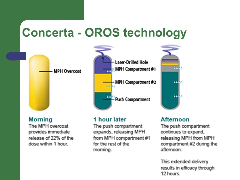 Concerta - OROS technology