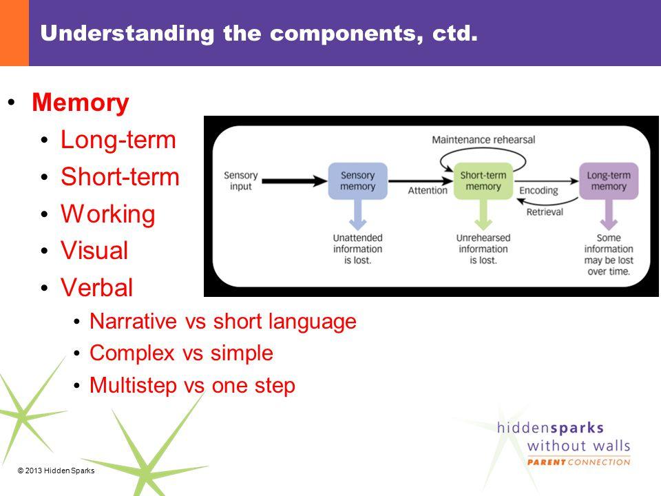 © 2013 Hidden Sparks Understanding the components, ctd. Memory Long-term Short-term Working Visual Verbal Narrative vs short language Complex vs simpl