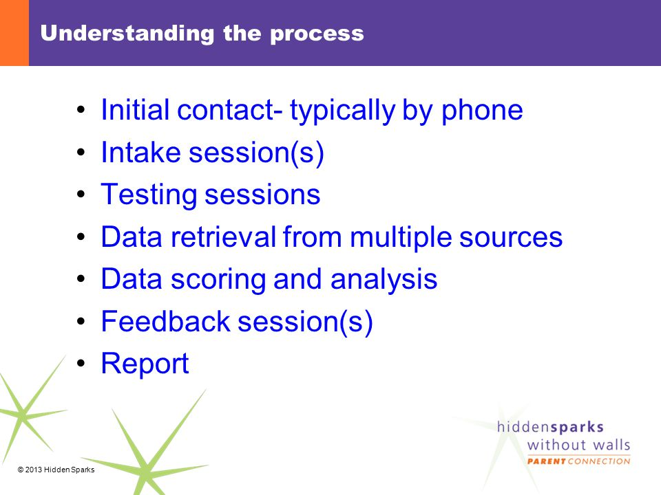 © 2013 Hidden Sparks Understanding the process Initial contact- typically by phone Intake session(s) Testing sessions Data retrieval from multiple sources Data scoring and analysis Feedback session(s) Report