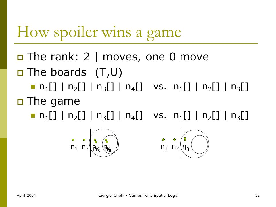 April 2004Giorgio Ghelli - Games for a Spatial Logic12 How spoiler wins a game  The rank: 2 | moves, one 0 move  The boards (T,U) n 1 [] | n 2 [] | n 3 [] | n 4 [] vs.