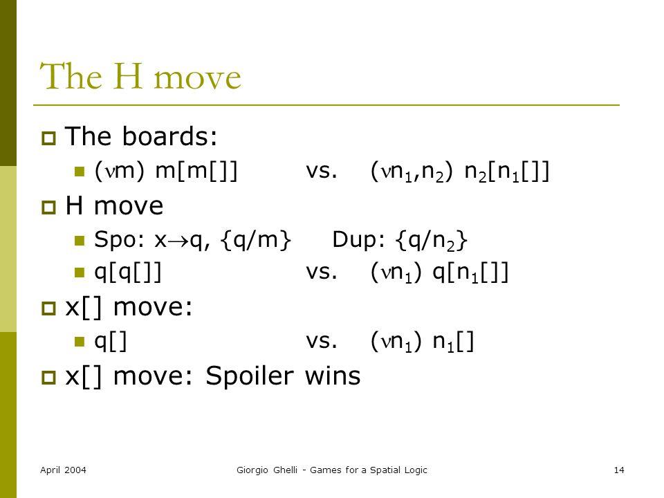 April 2004Giorgio Ghelli - Games for a Spatial Logic14 The H move  The boards: (m) m[m[]] vs. (n 1,n 2 ) n 2 [n 1 []]  H move Spo: xq, {q/m} Dup: {