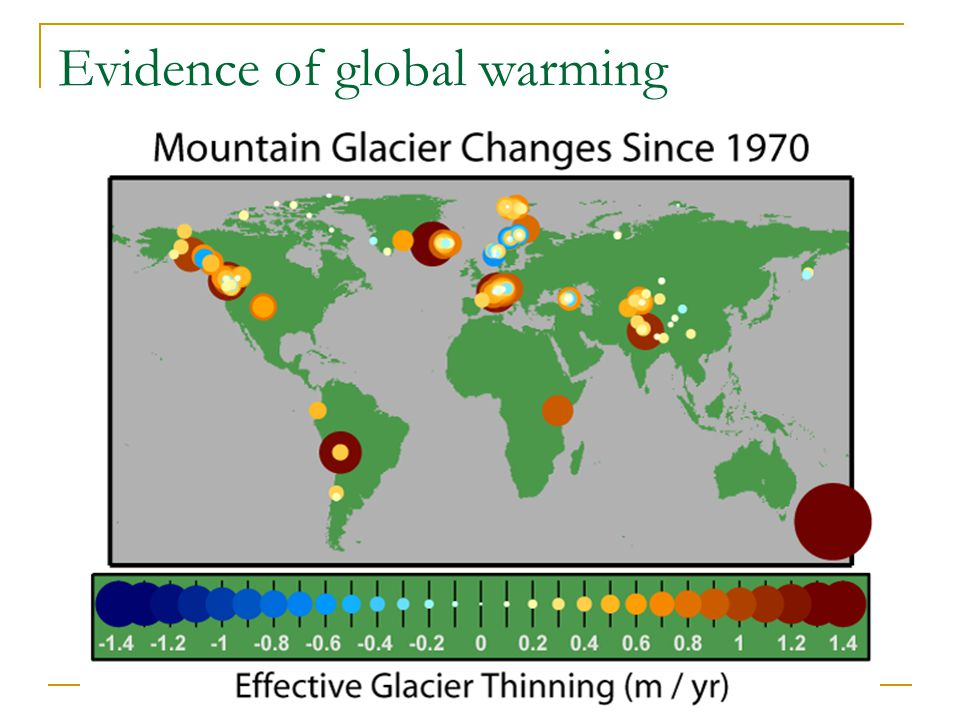 Evidence of global warming