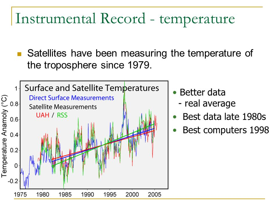 Instrumental Record - temperature Satellites have been measuring the temperature of the troposphere since 1979. Better data - real average Best data l