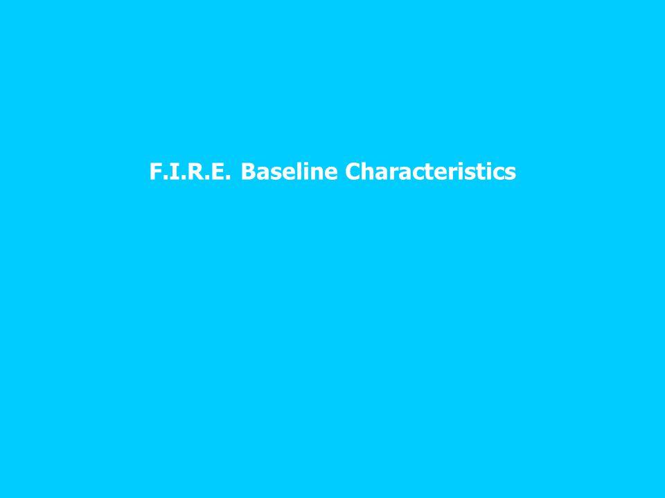 F.I.R.E. Baseline Characteristics
