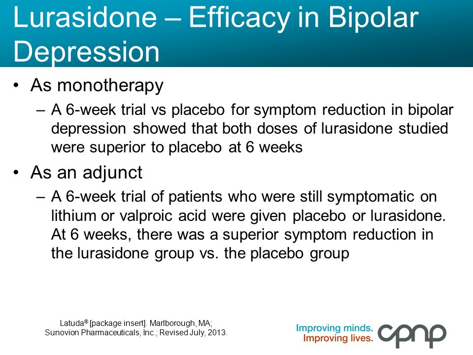 Lurasidone – Efficacy in Bipolar Depression As monotherapy –A 6-week trial vs placebo for symptom reduction in bipolar depression showed that both dos