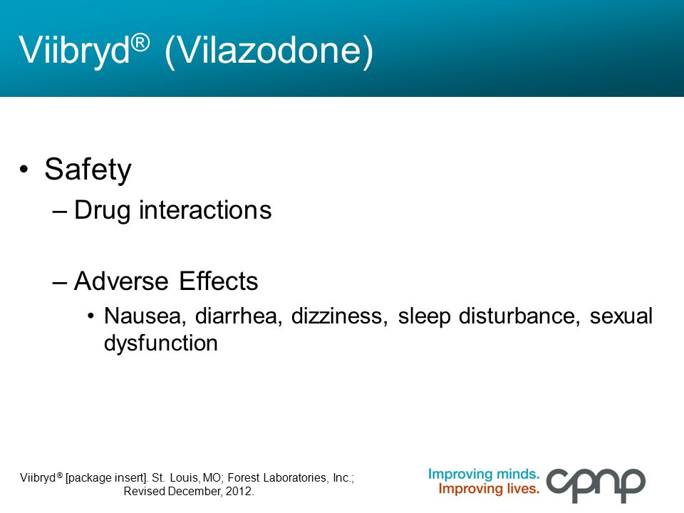 Viibryd ® (Vilazodone) Safety –Drug interactions –Adverse Effects Nausea, diarrhea, dizziness, sleep disturbance, sexual dysfunction Viibryd ® [packag