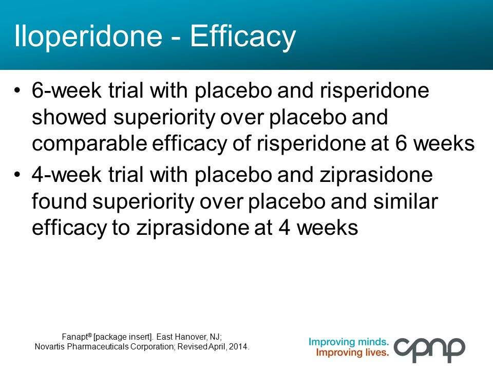 Iloperidone - Efficacy 6-week trial with placebo and risperidone showed superiority over placebo and comparable efficacy of risperidone at 6 weeks 4-w