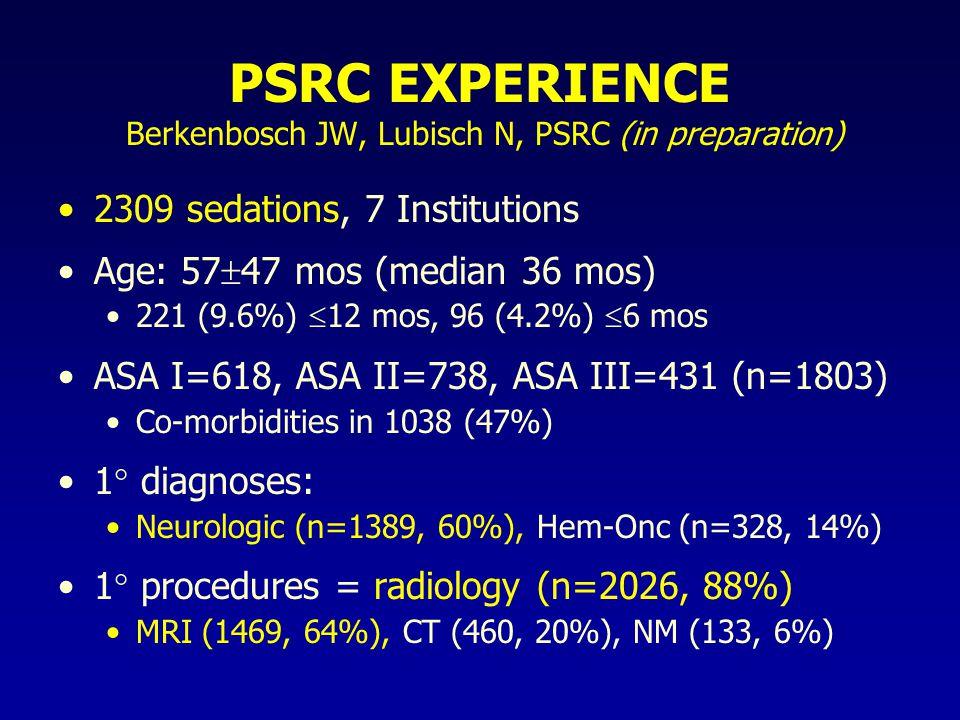 PSRC EXPERIENCE Berkenbosch JW, Lubisch N, PSRC (in preparation) 2309 sedations, 7 Institutions Age: 57  47 mos (median 36 mos) 221 (9.6%)  12 mos, 96 (4.2%)  6 mos ASA I=618, ASA II=738, ASA III=431 (n=1803) Co-morbidities in 1038 (47%) 1  diagnoses: Neurologic (n=1389, 60%), Hem-Onc (n=328, 14%) 1  procedures = radiology (n=2026, 88%) MRI (1469, 64%), CT (460, 20%), NM (133, 6%)
