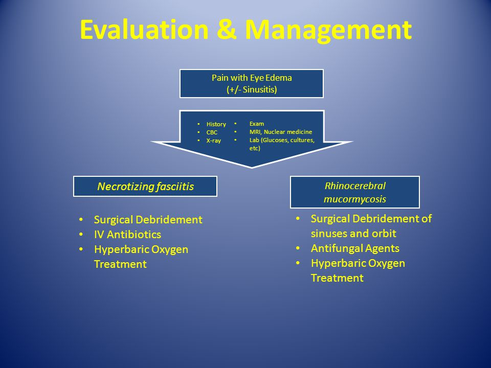 Evaluation & Management Pain with Eye Edema (+/- Sinusitis) History CBC X-ray Exam MRI, Nuclear medicine Lab (Glucoses, cultures, etc) Necrotizing fas