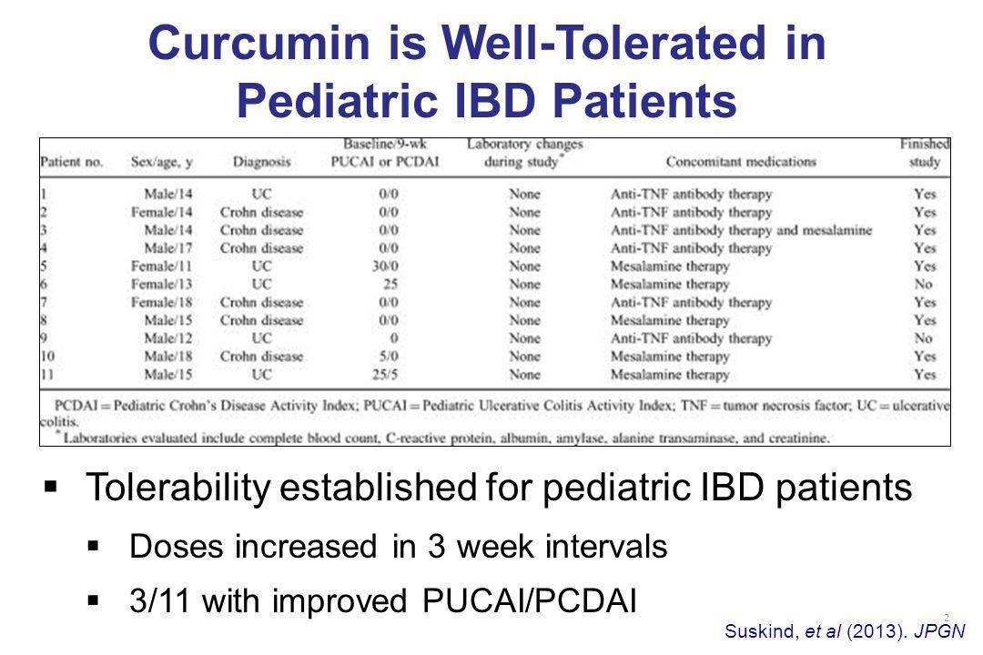 2 Curcumin is Well-Tolerated in Pediatric IBD Patients Suskind, et al (2013).