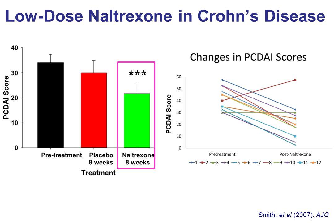 Low-Dose Naltrexone in Crohn's Disease Smith, et al (2007). AJG