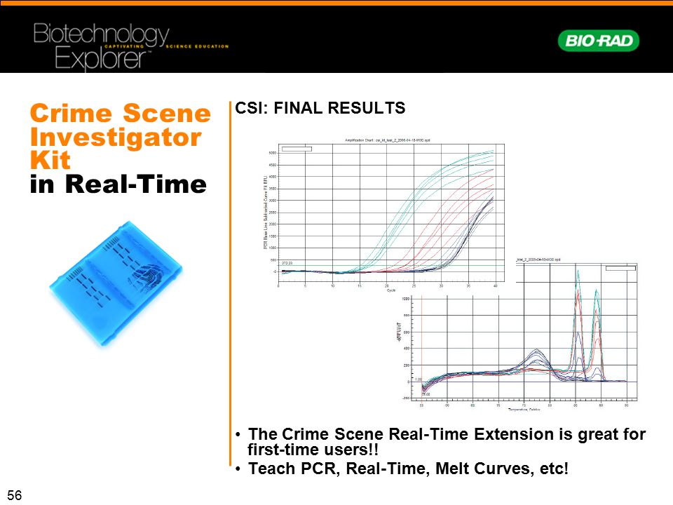 56 Crime Scene Investigator Kit in Real-Time CSI: FINAL RESULTS The Crime Scene Real-Time Extension is great for first-time users!! Teach PCR, Real-Ti