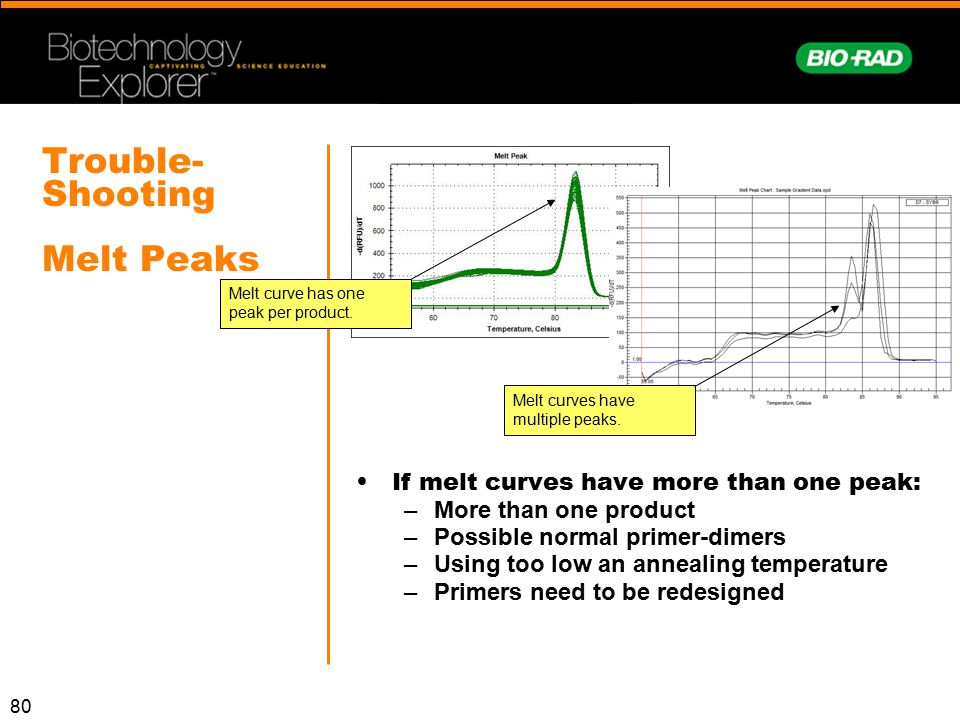80 Trouble- Shooting Melt Peaks If melt curves have more than one peak: –More than one product –Possible normal primer-dimers –Using too low an anneal