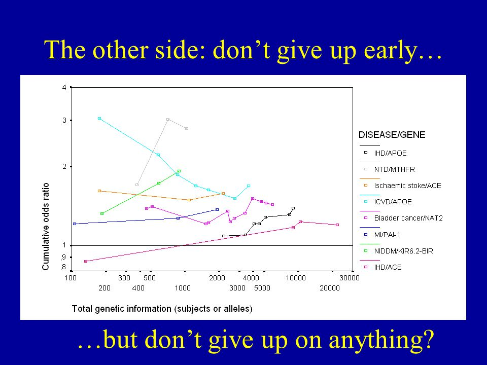 The other side: don't give up early… …but don't give up on anything?