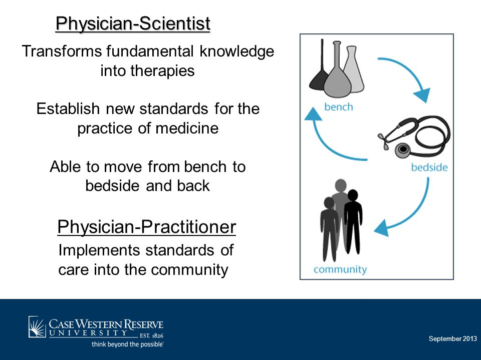 September 2013 Physician-Scientist Transforms fundamental knowledge into therapies Establish new standards for the practice of medicine Able to move from bench to bedside and back Implements standards of care into the community Physician-Practitioner