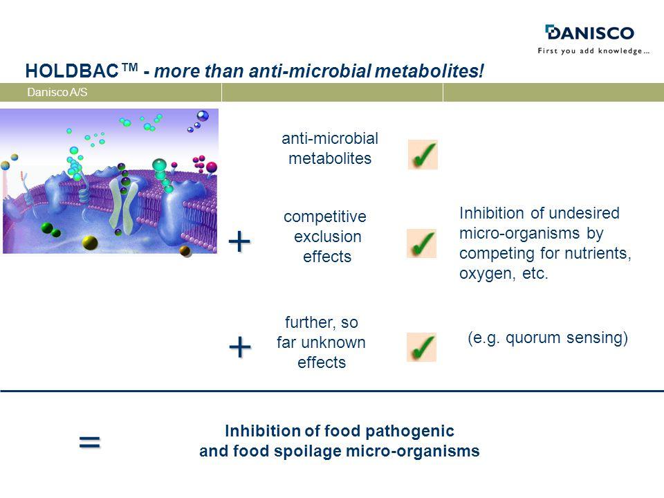 Danisco A/S HOLDBAC ™ - more than anti-microbial metabolites.