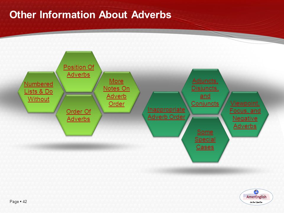 Page  42 Other Information About Adverbs Numbered Lists & Do Without Position Of Adverbs Order Of Adverbs Inappropriate Adverb Order More Notes On Ad