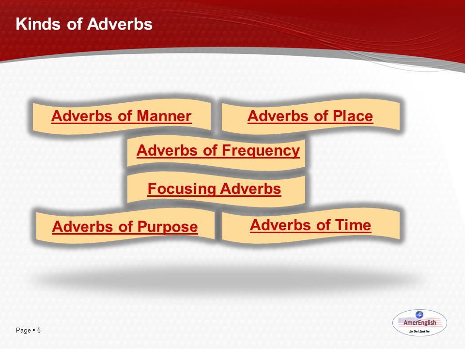Page  6 Kinds of Adverbs Adverbs of MannerAdverbs of Place Adverbs of Frequency Adverbs of Time Adverbs of Purpose Focusing Adverbs
