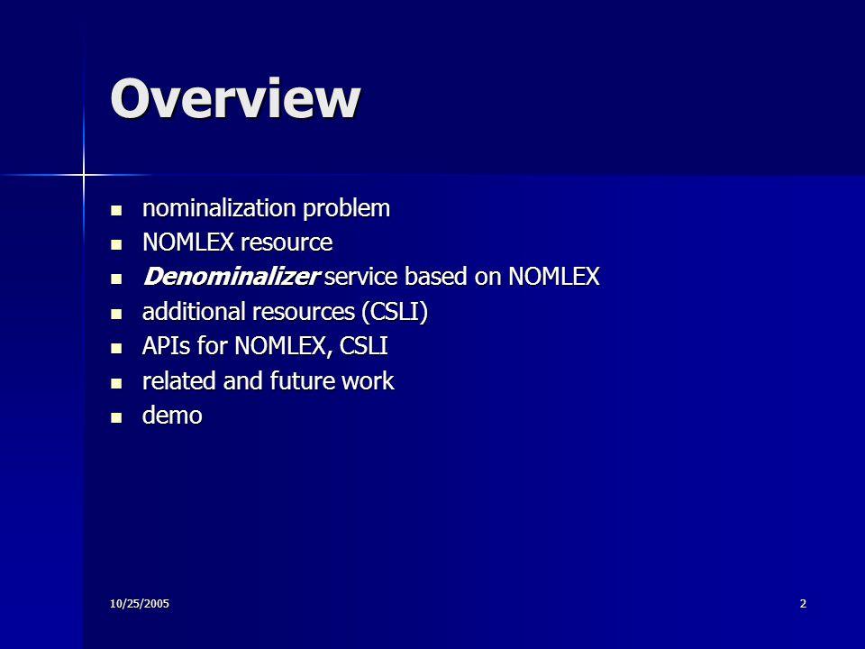 10/25/20052 Overview nominalization problem nominalization problem NOMLEX resource NOMLEX resource Denominalizer service based on NOMLEX Denominalizer service based on NOMLEX additional resources (CSLI) additional resources (CSLI) APIs for NOMLEX, CSLI APIs for NOMLEX, CSLI related and future work related and future work demo demo