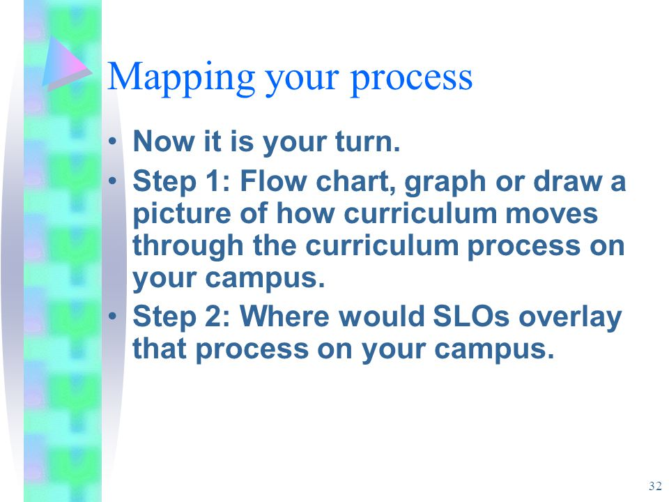 32 Mapping your process Now it is your turn.