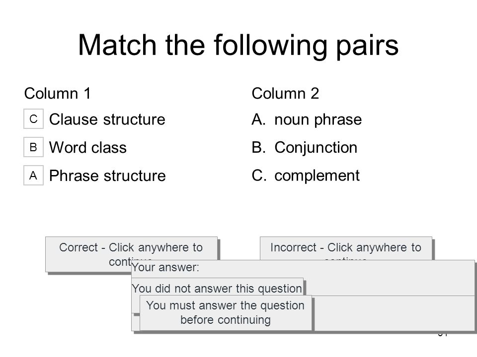 31 Match the following pairs Column 1Column 2 A.noun phrase B.Conjunction C.complement C Clause structure B Word class A Phrase structure SubmitClear