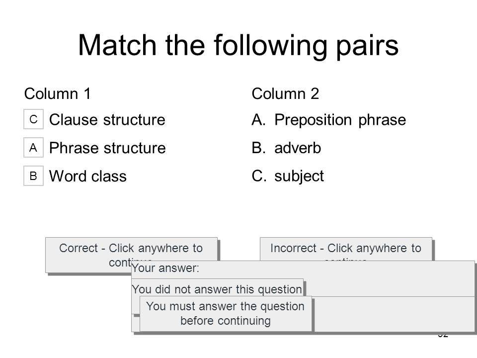 32 Match the following pairs Column 1Column 2 A.Preposition phrase B.adverb C.subject C Clause structure A Phrase structure B Word class SubmitClear Correct - Click anywhere to continue Incorrect - Click anywhere to continue You answered this correctly.