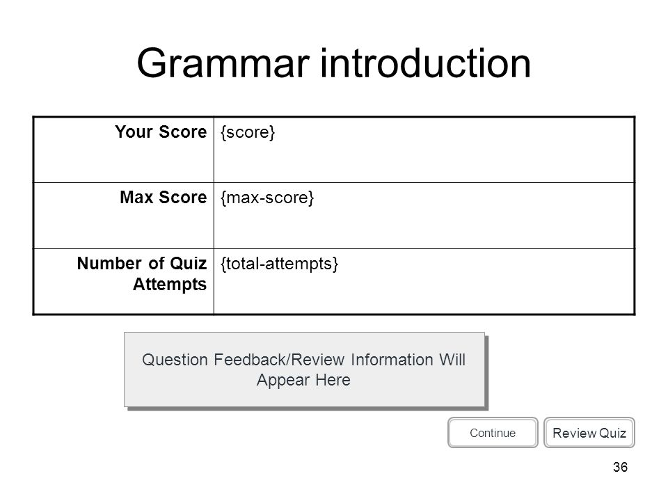 36 Grammar introduction Your Score{score} Max Score{max-score} Number of Quiz Attempts {total-attempts} Question Feedback/Review Information Will Appear Here Review Quiz Continue