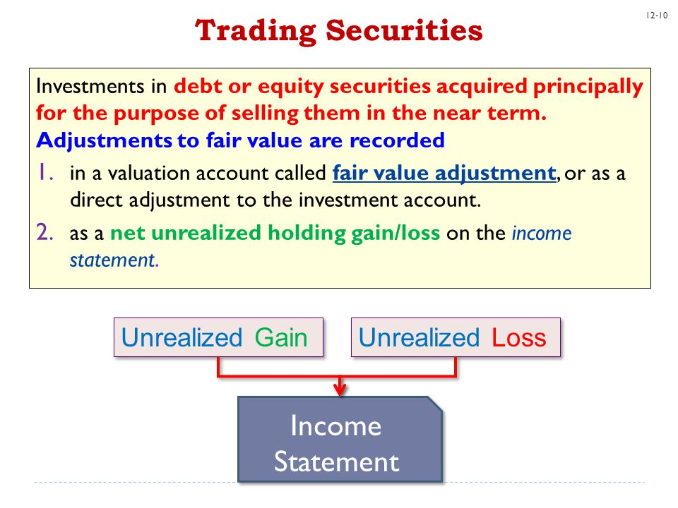 12-10 Trading Securities Investments in debt or equity securities acquired principally for the purpose of selling them in the near term. Adjustments t