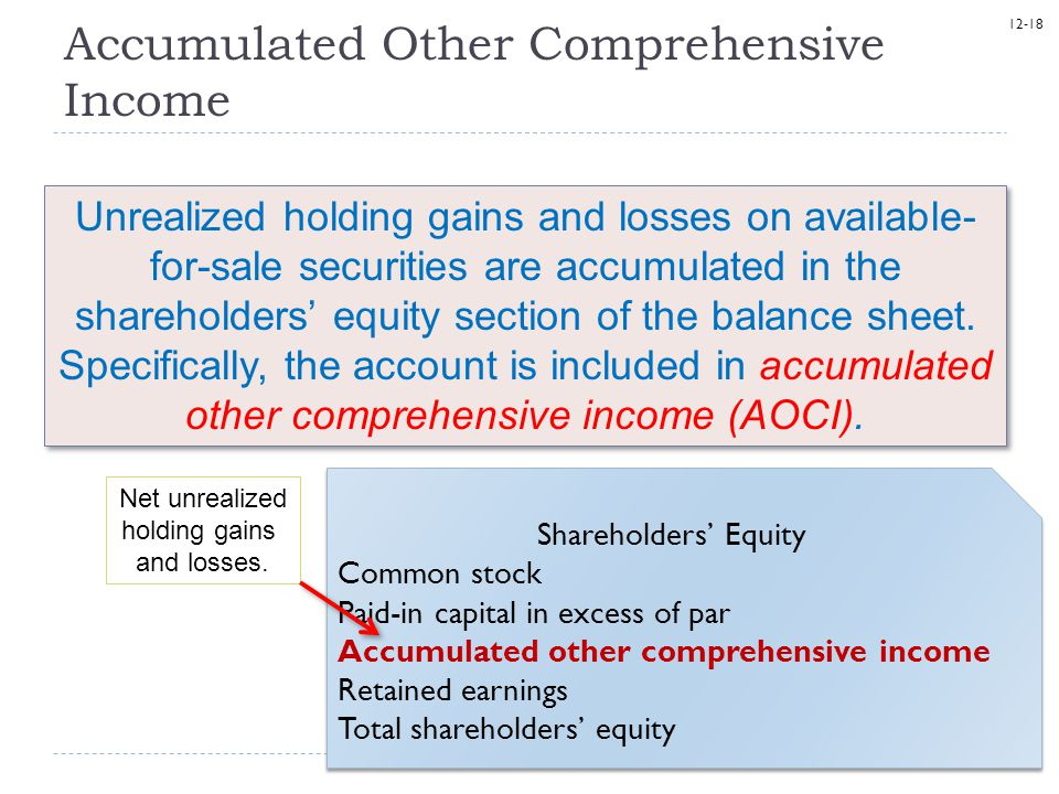 12-18 Accumulated Other Comprehensive Income Unrealized holding gains and losses on available- for-sale securities are accumulated in the shareholders