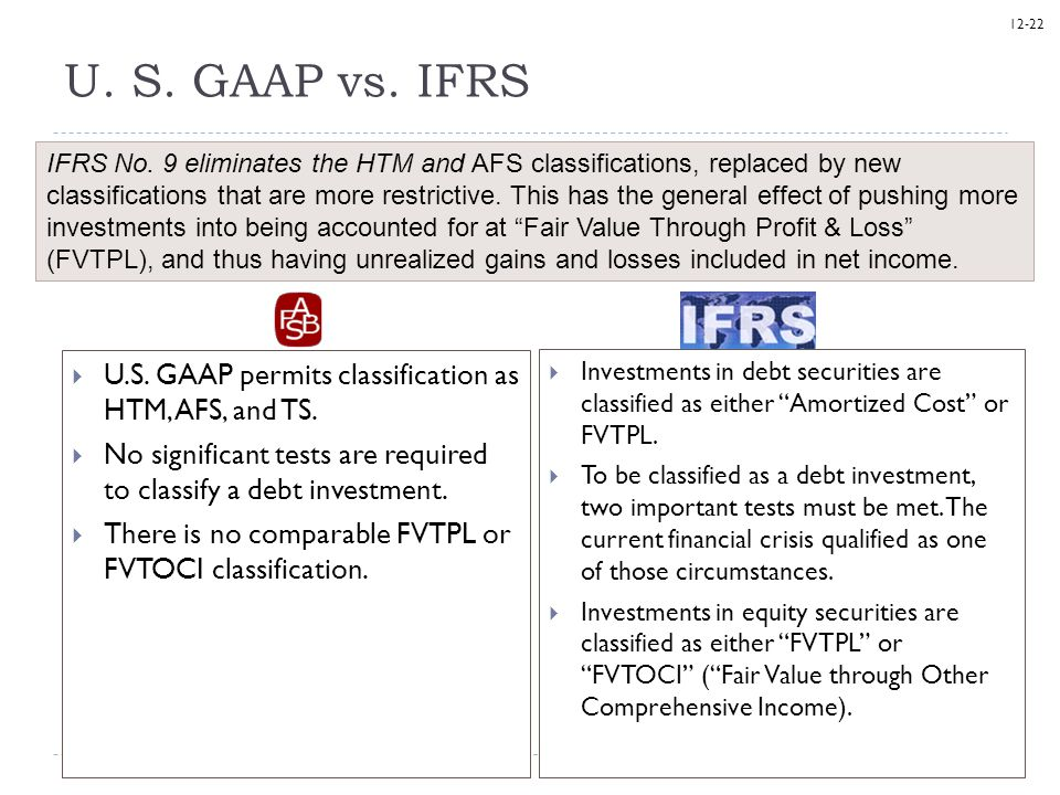 12-22 U. S. GAAP vs. IFRS  U.S. GAAP permits classification as HTM, AFS, and TS.  No significant tests are required to classify a debt investment. 