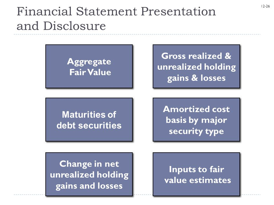 12-26 Financial Statement Presentation and Disclosure Aggregate Fair Value Maturities of debt securities Change in net unrealized holding gains and lo