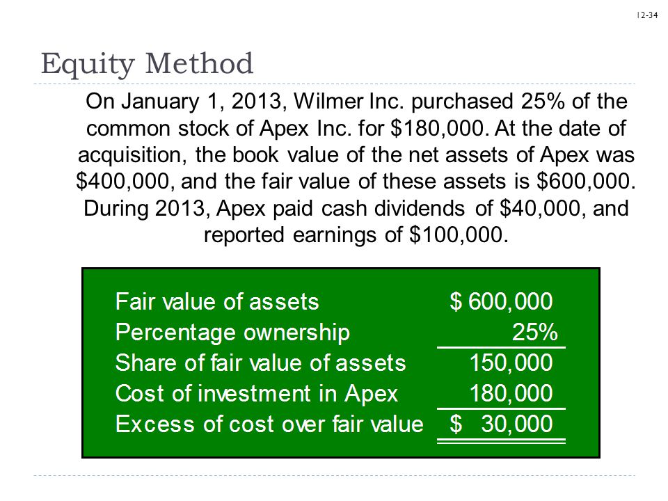12-34 Equity Method On January 1, 2013, Wilmer Inc. purchased 25% of the common stock of Apex Inc. for $180,000. At the date of acquisition, the book