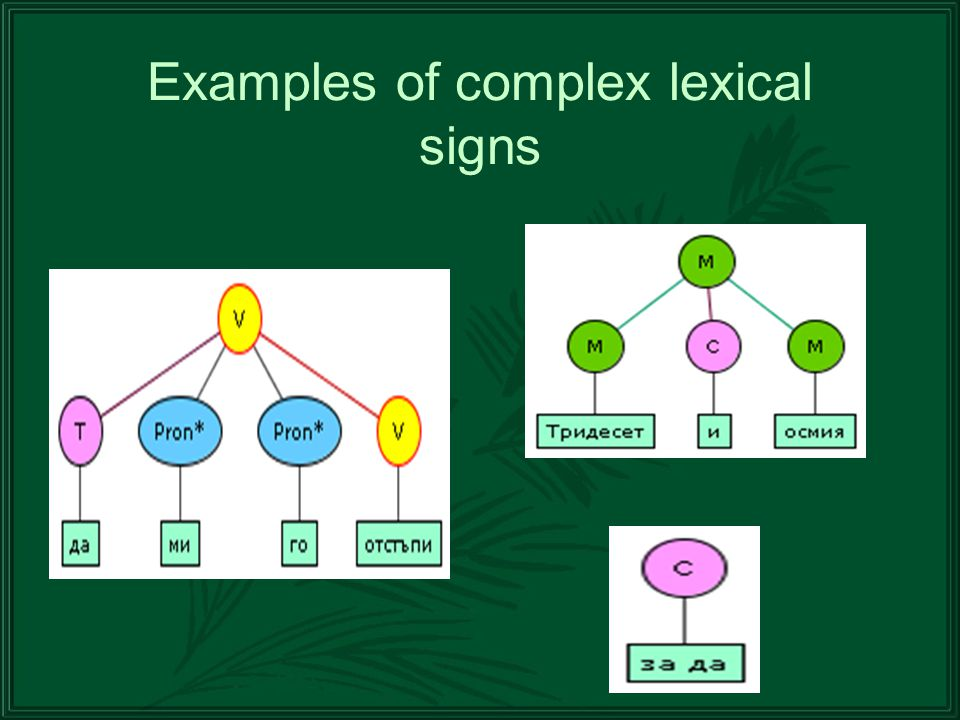 Examples of complex lexical signs