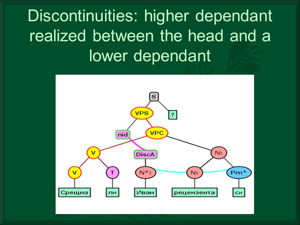 Discontinuities: higher dependant realized between the head and a lower dependant