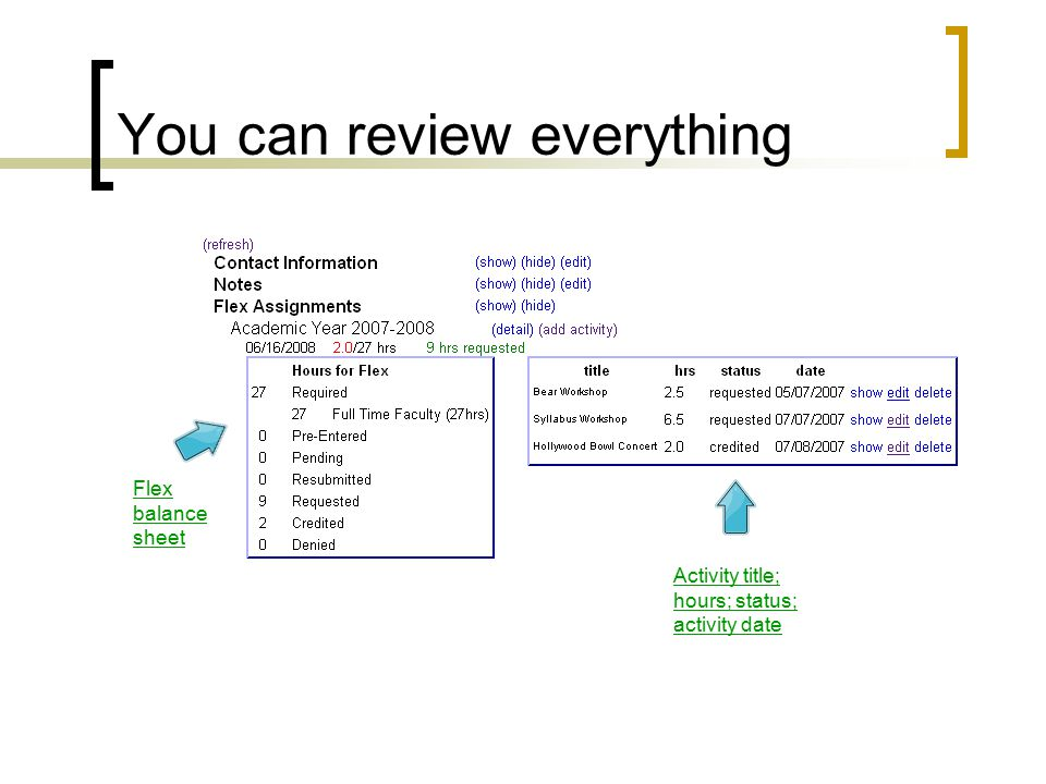 You can review everything Activity title; hours; status; activity date Flex balance sheet