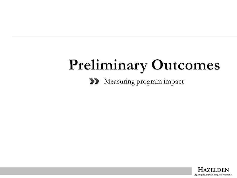 Measuring program impact